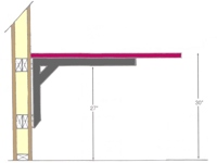 Wall Mounted Cantilever Table Support