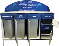 Custom Techno Trash Recycling Cabinets