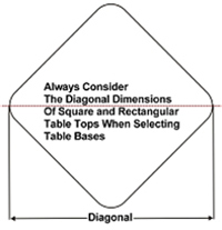 Restaurant Tables Diagonal Dimensions