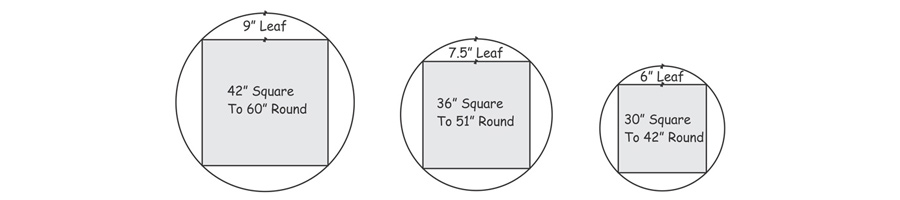 Dropleaf Restaurant Table Typical Sizes 30 inches square to 42 inches round, 36 inches square to 51 inches round, 42 inches square to 60 inches round