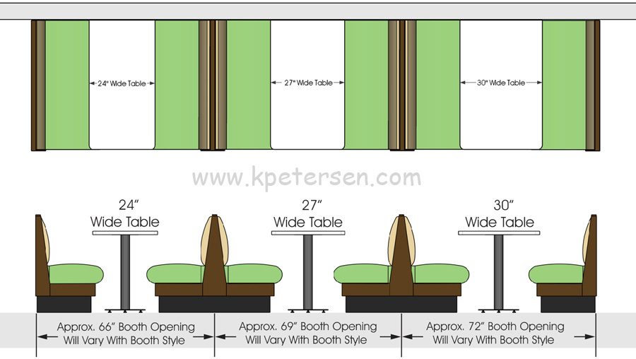 Upholstered restaurant booth layouts and typical