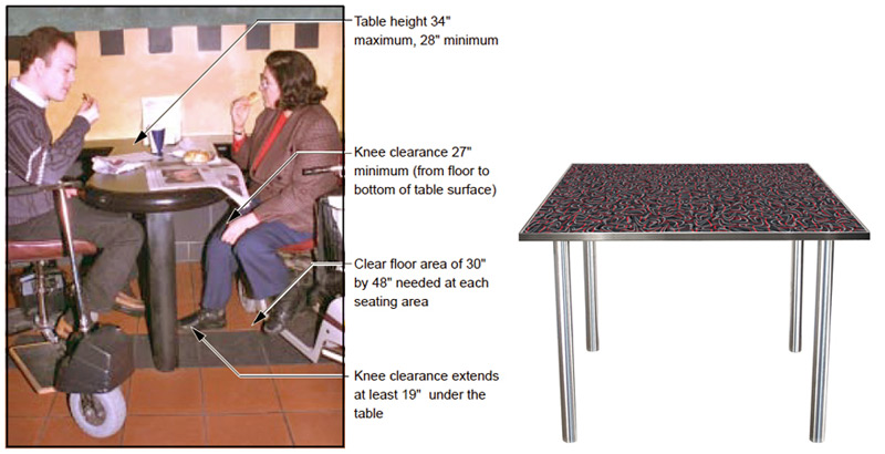 Wheelchair Accessible Tables